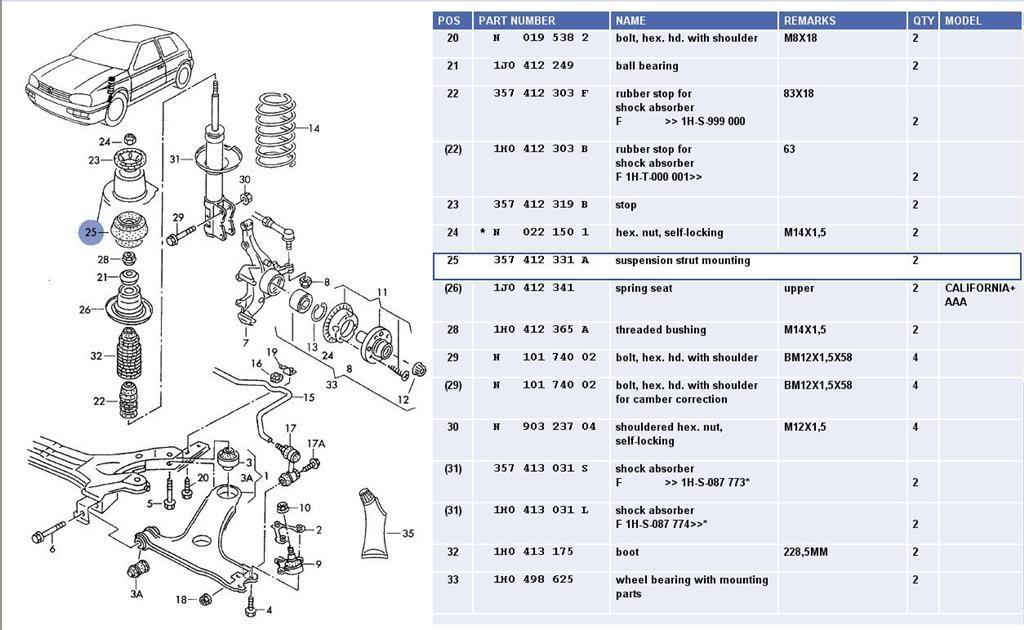 images \u0026 schematics javalins\u0027s blogfront shock diagram (vr6 but suspect gti is similar)