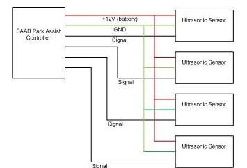 saab 9 5 wiring diagrams - wiring diagram, Wiring diagram