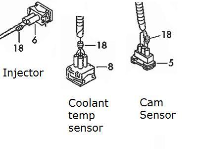 Engine loom repair | Javalins's Blog